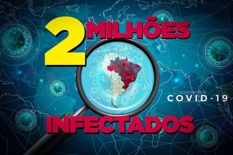 Brasil ultrapassa 2 milhões de casos de Covid-19