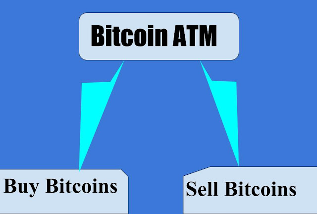 Bitcoin ATM: How true is it?