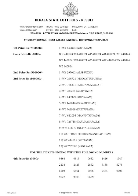 w-609-live-win-win-lottery-result-today-kerala-lotteries-results-29-03-2021 WIN WIN, Win Win Lottery Results,LIVE-Lottery Result,Kerala Lottery Result