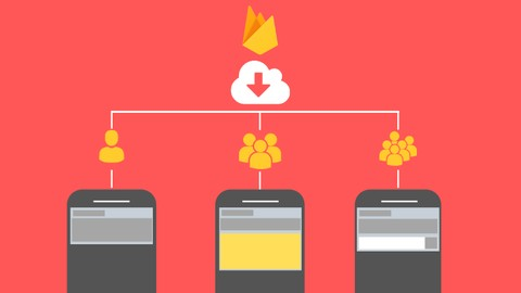 Firebase Push Notifications & Android Notification Styles