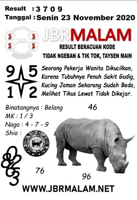 JBR Malam HK Senin 23 November 2020