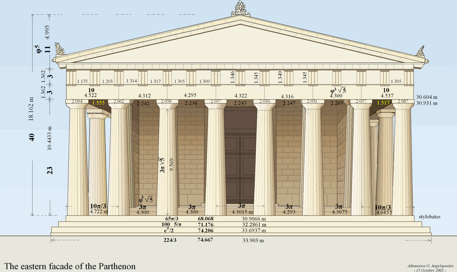 greek architecture diagram 2003 saturn ion engine chris impens valvas debunking golden ratio 2