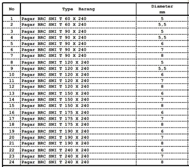 Ukuran Pagar BRC