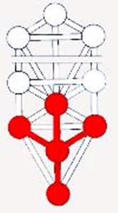 lúcifer, belzebu, satanás, shiva, trishula, nadis, chakras, kundalini, mahakal, poseidon, jesus cristo, árvore da vida, kaballah, goetia, baal, devas, asuras, elementais, baal, moloch, daemons, demônios, satanás, shaitan, prometheus, constantino, religiões, verdade oculta, mistérios ocultos