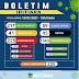 IBITIARA-BA: BOLETIM E NOTA INFORMATIVA SOBRE O CORONAVÍRUS ( 13/01/2021)