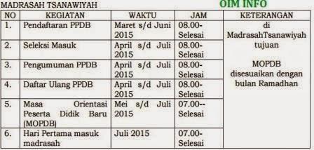 Jadwal Pendaftaran dan Seleksi PPDB Madrasah Tsanawiyah