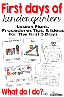 Kindergarten teacher survival guide.  Teach procedures successfully with these colorful posters and lesson plan templates.  This resource has everything a beginning teacher need for the first three days of school