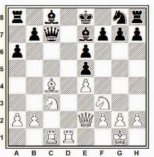 Partida de ajedrez Pérez - Garrido, posición después de 12...Tac1