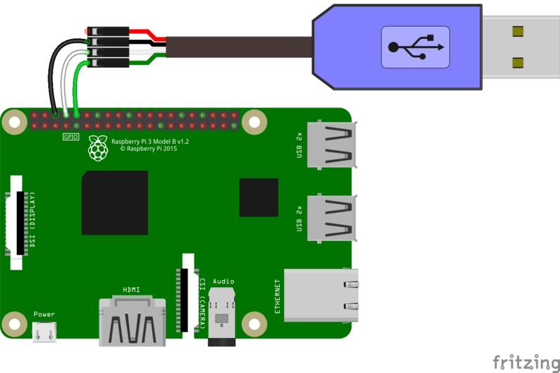 Errata Security: Provisioning a headless Raspberry Pi