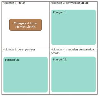 Kelas 6 Tema 4 Subtema 2