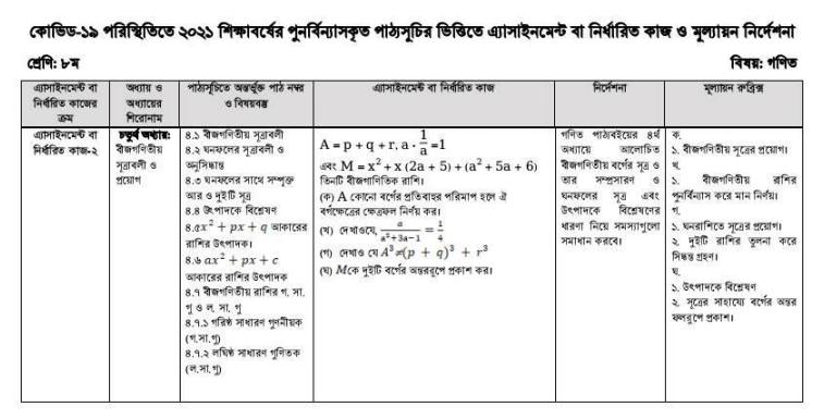 অষ্টম শ্রেণি গনিত সপ্তম সপ্তাহ অ্যাসাইনমেন্ট ২০২১। Class Eight Math 7th Week Solution