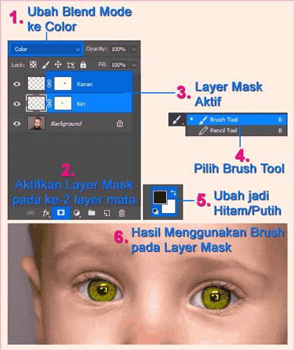 Tahapan menggunakan Brush dan Layer Mask di Photoshop