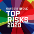 India ranked fifth-biggest geopolitical risk of 2020 by Eurasia Group