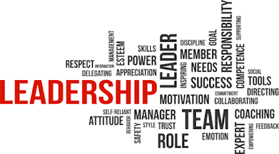 Leadership word cloud includes the words: team, success, responsibility, recpect, tools, direction, role, manager, attitude, delegating, power, member, needs, coaching, expert, feedback, and skills.