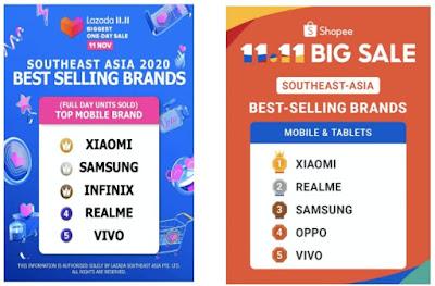 Xiaomi Shopee Lazada