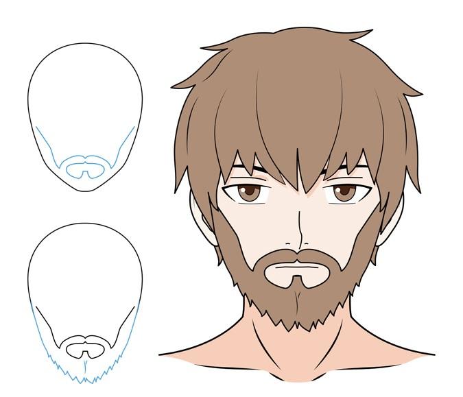 Anime full beard misalnya