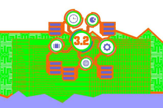 Pemetaan KD Kelas 3-2