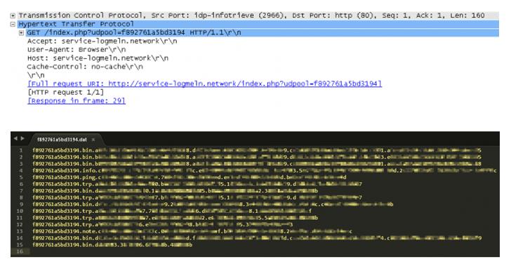 pos-malware-dns