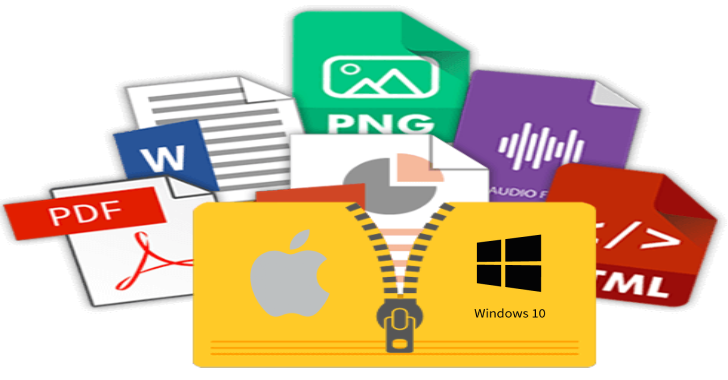 Easy Steps To Zip A File In Windows And Mac?