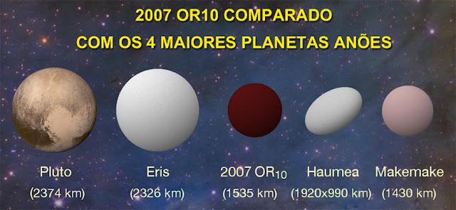 2007 OR10 - comparação de tamanho com planetas anões