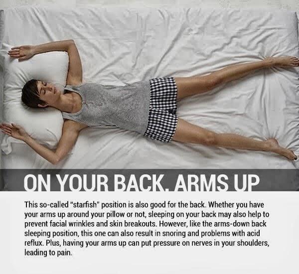Best position for virgin