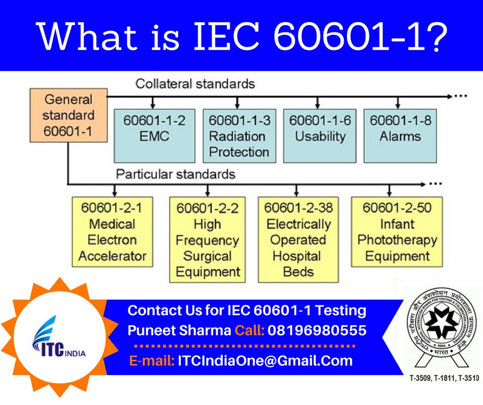 What is IEC 60601-1? | Electrical Safety Testing Lab ITC India