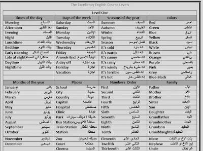أفضل كتاب pdf لتعليم كلمات انجليزي 1