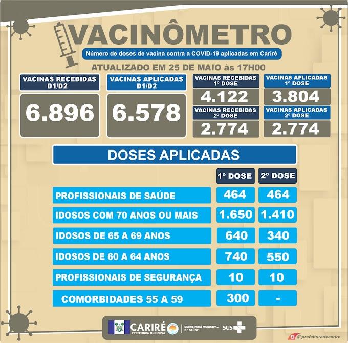 Números do Vacinômetro deste dia 25/05, até às 17h, em Cariré