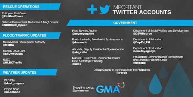 Important Twitter Accounts for Emergency Philippines
