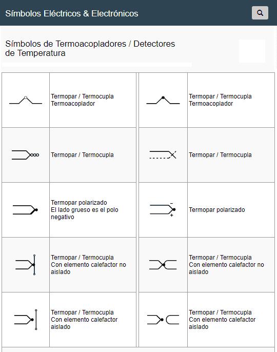 Símbolos de Termoacopladores / Detectores de Temperatura