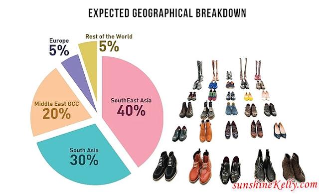 IFEC 2019, IFEC, International Footwear Entrepreneurs' Conference, IFEC Malaysia, Pacific Regency Hotel Kuala Lumpur, Footwear Conference, Footwear, University Malaysia Kelantan, bio resin made in Malaysia, bio resin, ecocare sneakers, eco friendly sneakers, Fashion
