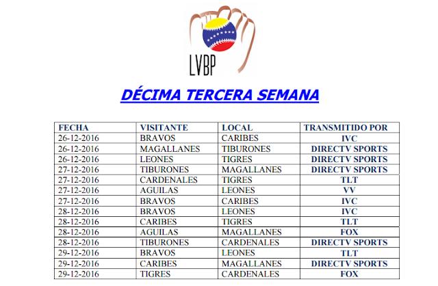 Calendario Completo del Beisbol Profesional Venezolano con las Transmisiones Televisivas LVBP 13