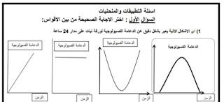 أسئلة هامه علي التطبيقات والمنحنيات في الدعامة والهرمونات أحياء ثالثة ثانوي