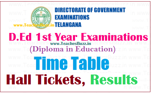 Download AP Intermediate Board(BIEAP) 1st Year, 2nd Year Exam Hall Tickets 2018