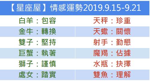 【星座屋】星座情感運勢2019.9.15-9.21