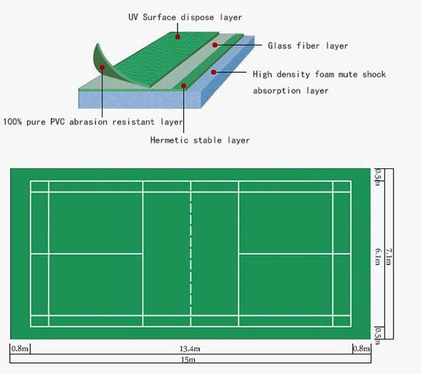 jual badminton court lapangan UD SAHABAT SURABAYA