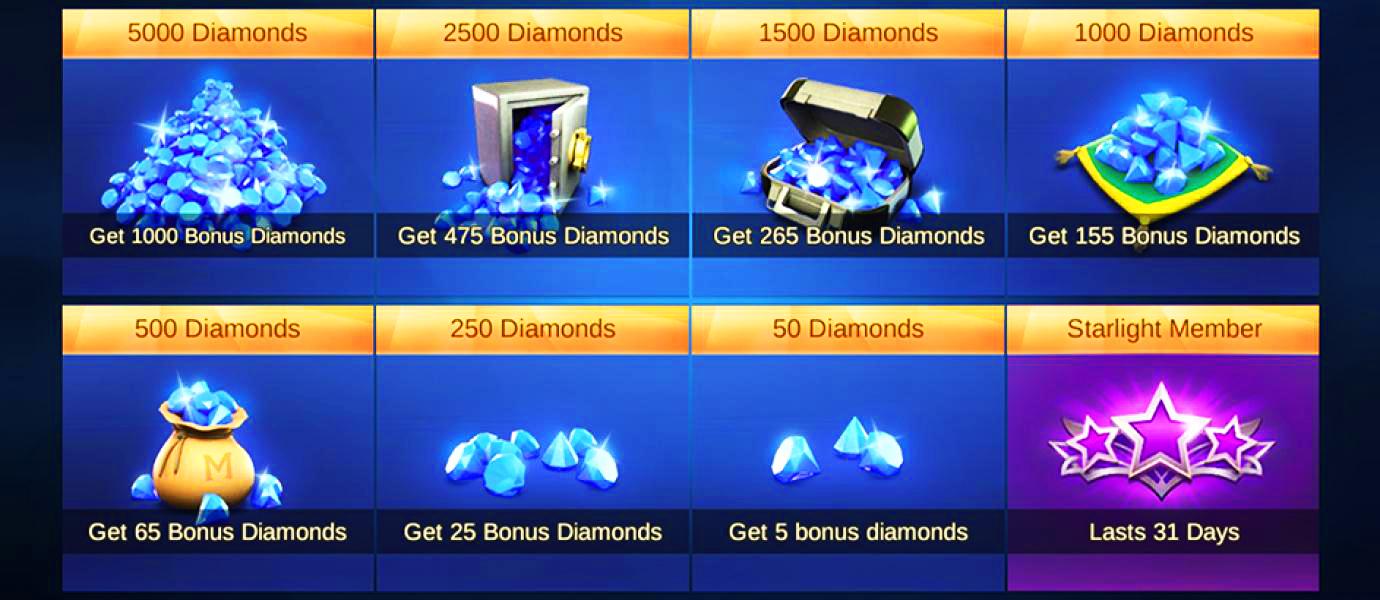 Cara Mudah Mendapatkan Diamond di Game Mobile Legends: Bang Bang