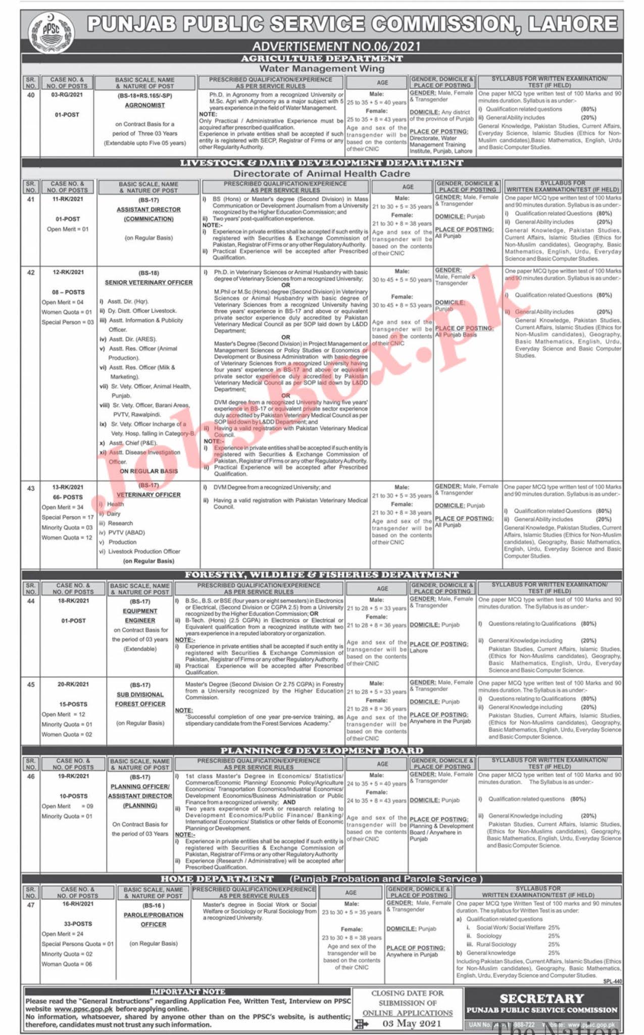 Latest Punjab Public Service Commission PPSC Jobs 2021