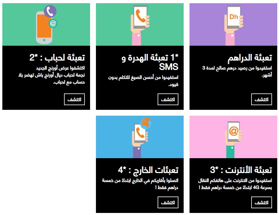 جميع اكواد ارونج الخاص بالتعبئة الانترنيت و المكالمات و الرسائل القصيرة SMS