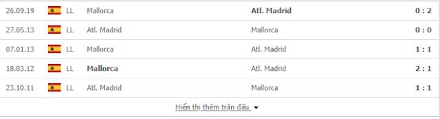 12BET Tip Atletico vs Mallorca, 03h ngày 4/7 - La Liga Tbn2