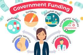 system of Social Insurance
