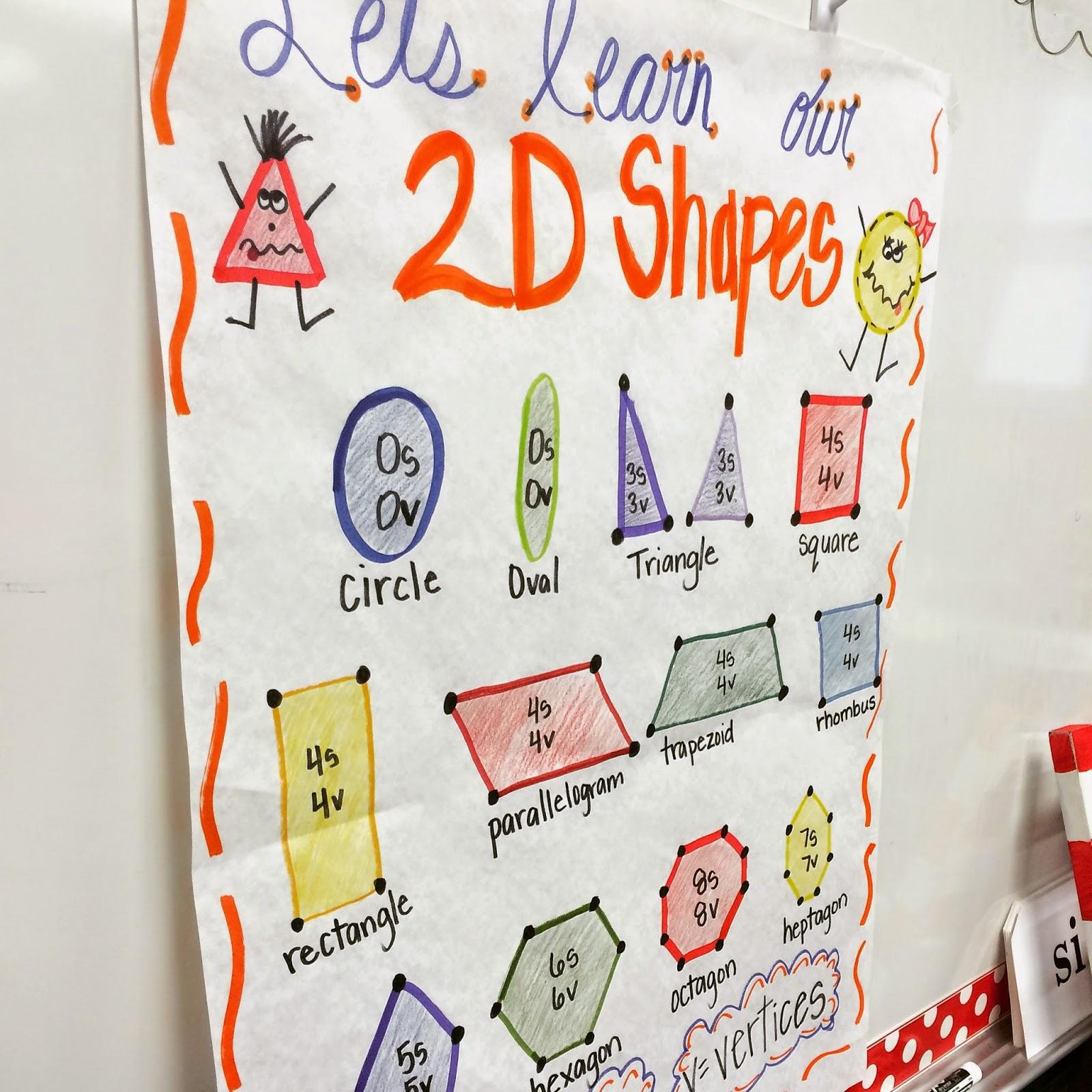 3d Shapes Anchor Chart 2nd Grade