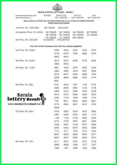 Kerala Lottery Result 24-12-2019 Sthree Sakthi SS-189 (keralalotteryresult.net)-page-