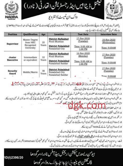 NADRA Jobs 2020 Punjab Apply Online