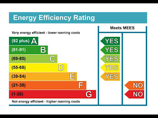 EPC Ratings