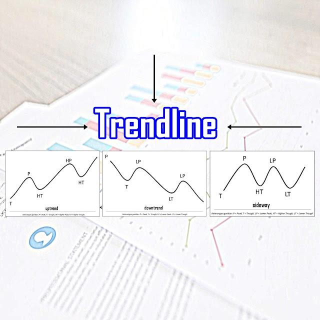Apa Itu Trendline dalam Saham (Uptrend, Downtrend, dan Sideways)