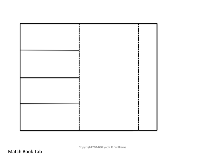 5e learning cycle lesson plan template - teaching science with lynda freebies