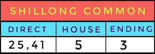 Shillong  common