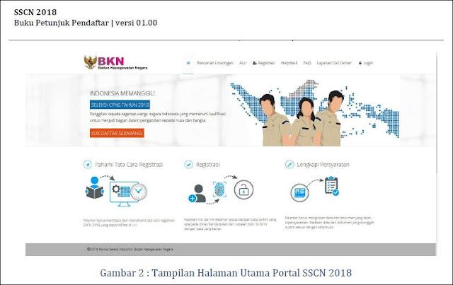 Download Buku Petunjuk Pendaftaran SSCN Tahun 2018 PDF