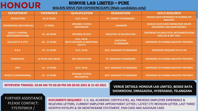 Honour Labs | Walk-in for Prod/QC/QA/R&D/Engg/WH/EHS on 20&21st Feb 2021